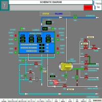PLC Validation & Auto clave Automation