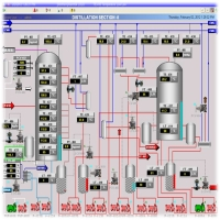 Distillation Automation