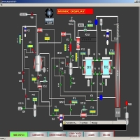 SCADA Development for Furnace Automation